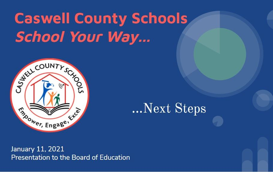 School Your Way: BOE Presentation 01/11/2021